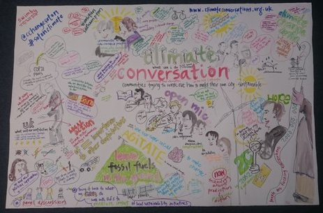 climate conversation - graphic recording